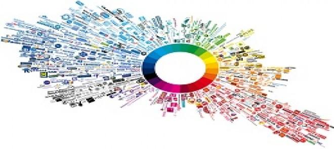 电商整体视觉设计全流程