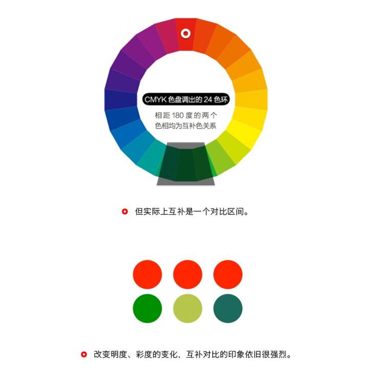 互补色平衡法帮你解决选色和搭配问题