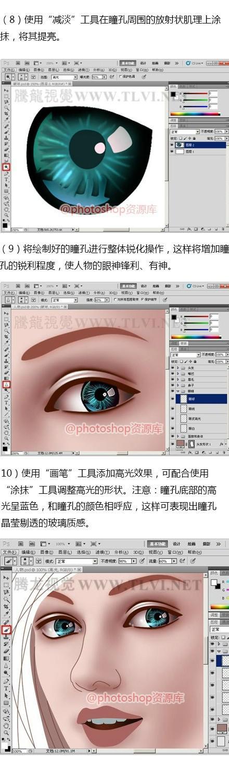 人物眼睛的绘制,人物鼻子,嘴唇和眉毛的绘制,人物脸颊,眼眶,嘴唇