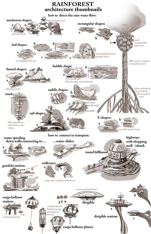 树结构的概念从一个蘑菇形状慢慢演变为一个树形结构