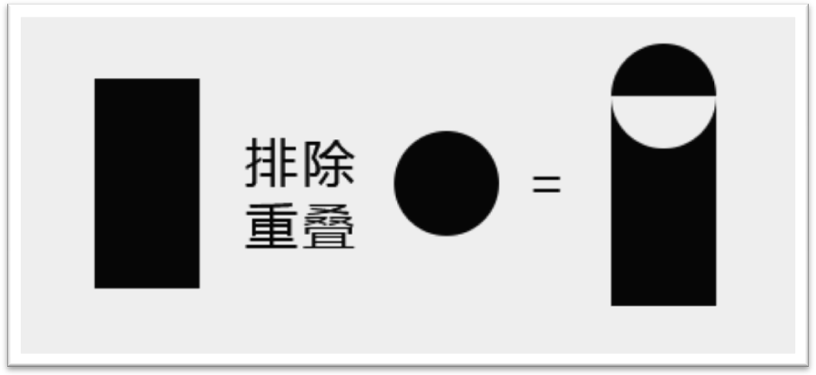 新手必学!ps基础形状指南图片