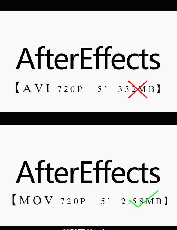MG动画制作AE怎么渲染输出高清视频