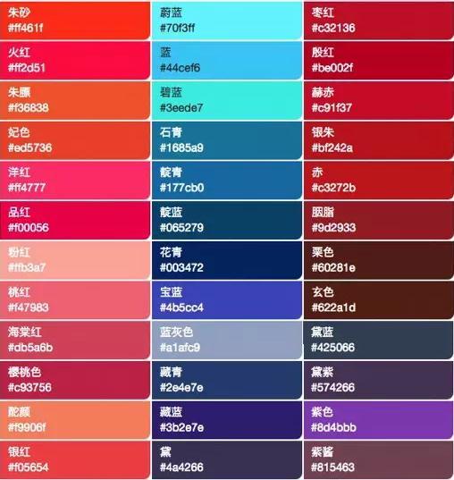 图片配字排版应该如何选择字体、颜色及位置?