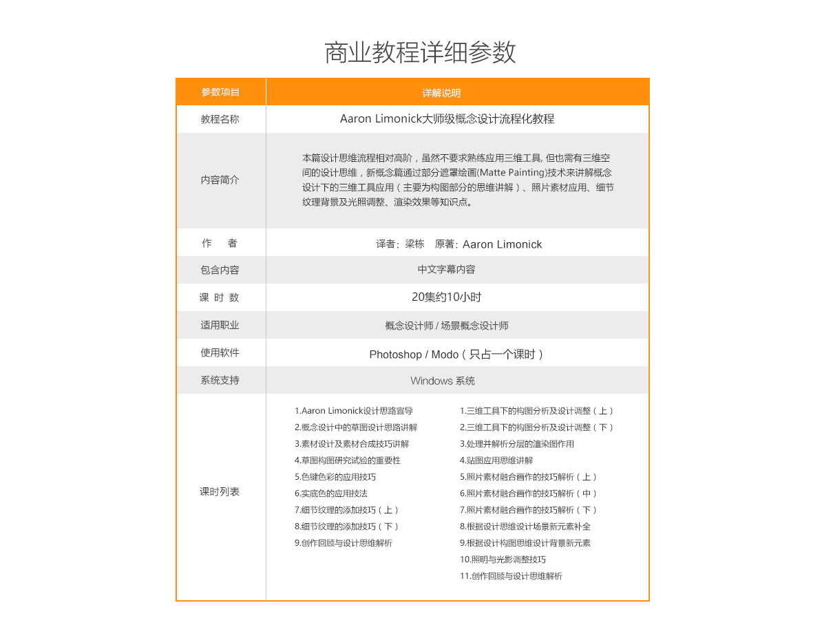 Aaron Limonnick大师级概念设计流程化教程(中文字幕)简介