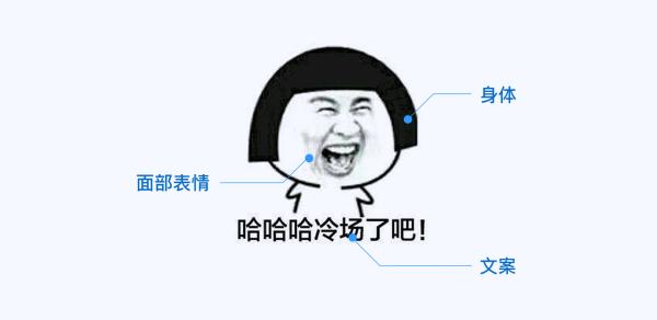 简单手绘斗图熊猫