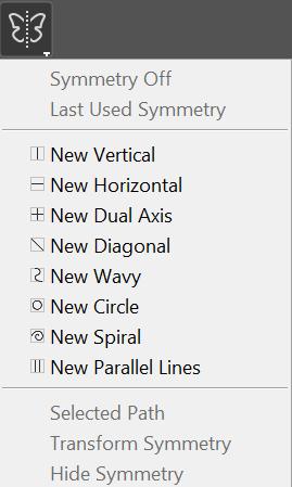 不同的对称类型