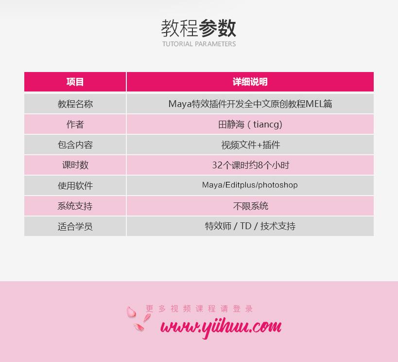 819-Maya特效插件开发-全中文原创教程MEL篇_09.jpg