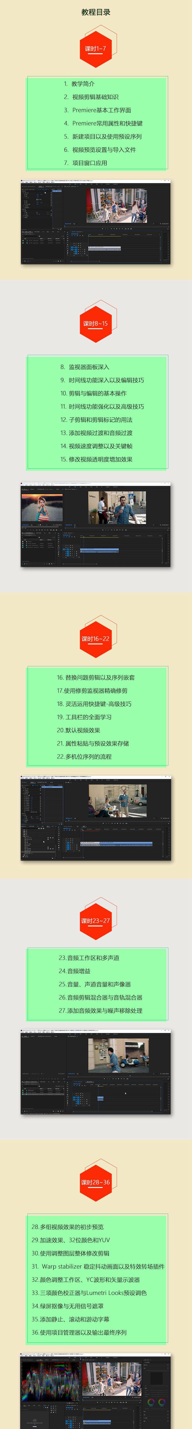 Premiere CC 2017入门到精通视频教程