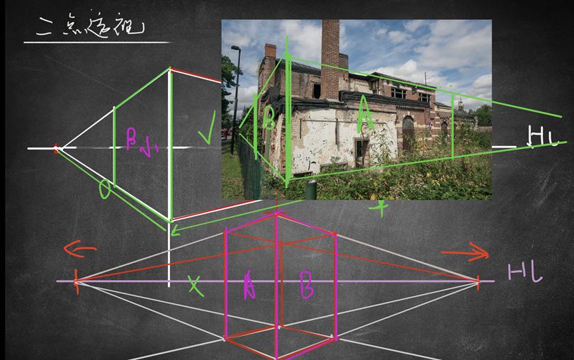 CG场景数字绘画入门到精通案例教程