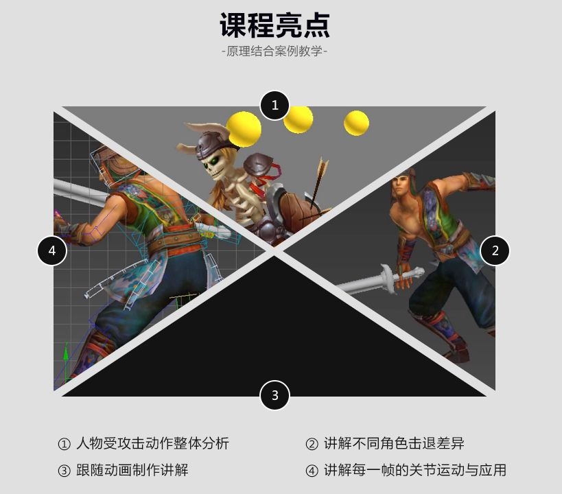3dsmax动画制作角色动作案例教程