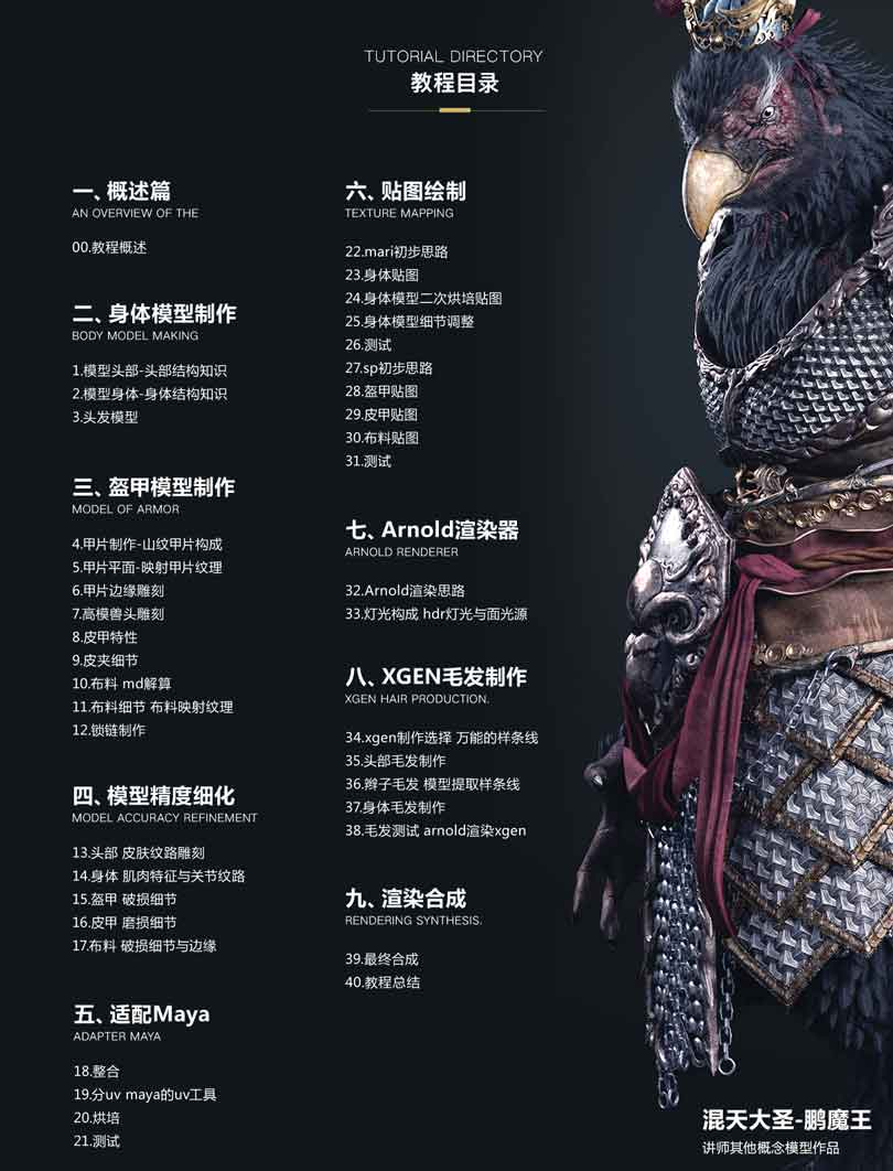 超写实影视角色之狮驼王制作案例进阶中文教程目录