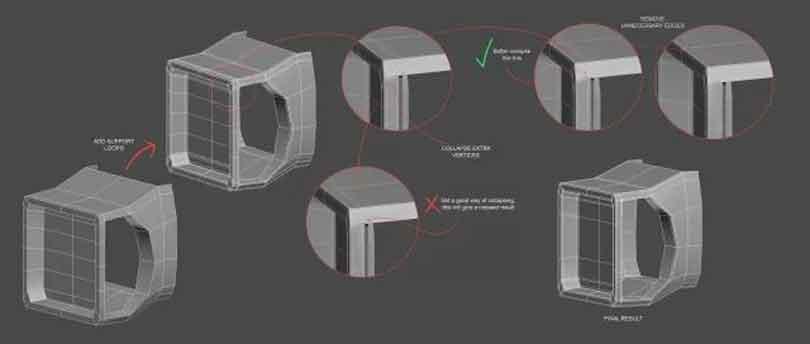 3dsmax硬表面建模之清理不必要的顶点