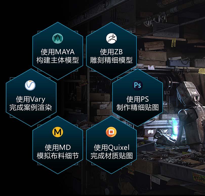 《科幻街道》CG写实场景创建全流程教程亮点之从场景布置到案例渲染全流程学习