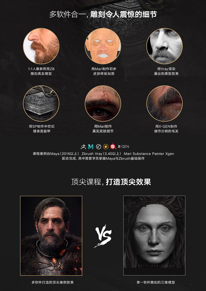 高精写实角色之流浪骑士全流程制作中文教程特色之多软件合一,雕刻令人震惊的细节