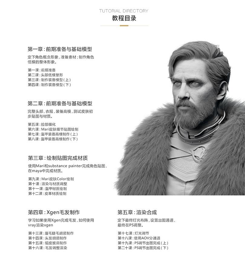 高精写实角色之流浪骑士全流程制作中文教程目录