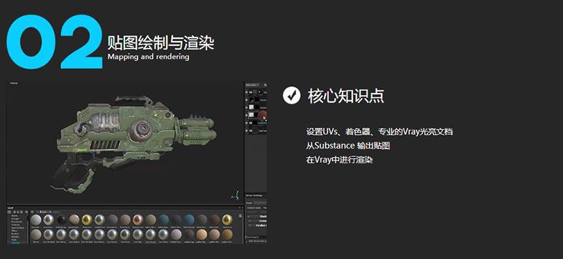 《异星战枪》写实3D游戏模型制作全流程教程核心知识点之贴图绘制与渲染