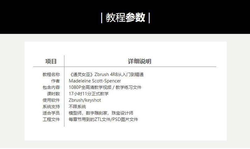 Zbrush 4R8 基础入门到精通实例教程参数