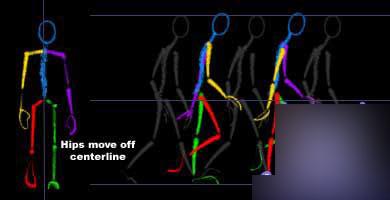 Maya制作走路动作循环动画具体步骤之设置就肩膀与臀的姿势