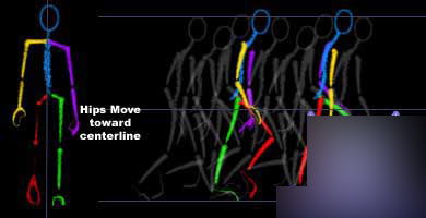 Maya制作走路动作循环动画具体步骤之添加向上的姿势