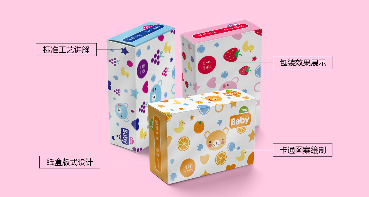 AI纸盒包装平面设计主要注意因素