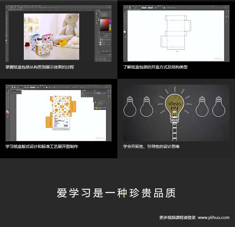 ai纸盒包装平面设计实例教程