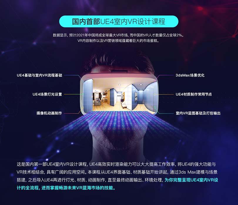 UE4基础与室内VR全流程核心知识点