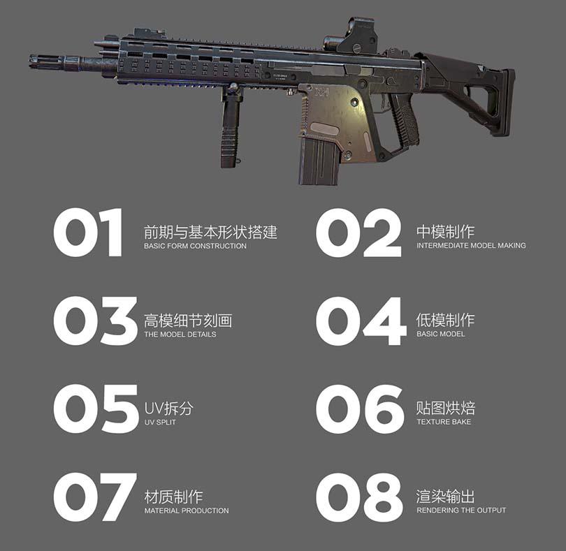 次世代游戏道具模型制作之G56突击步枪实教程核心知识点