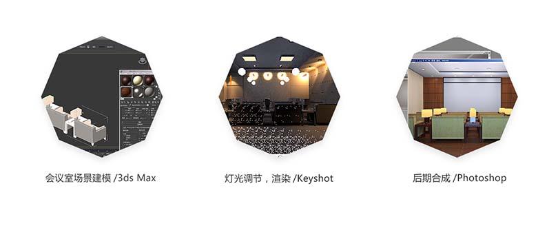 Keyshot室内场景渲染关键因素