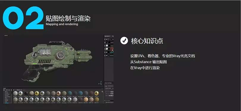 次世代游戏模型《异星战枪》创建全流程教程之贴图与渲染