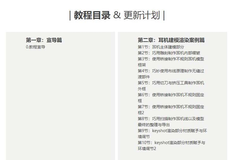 C4D+Keyshot工业产品设计之耳机实战案例教程目录