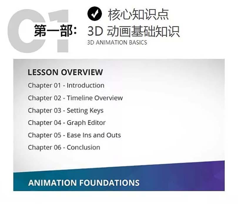 3D动画基础入门知识