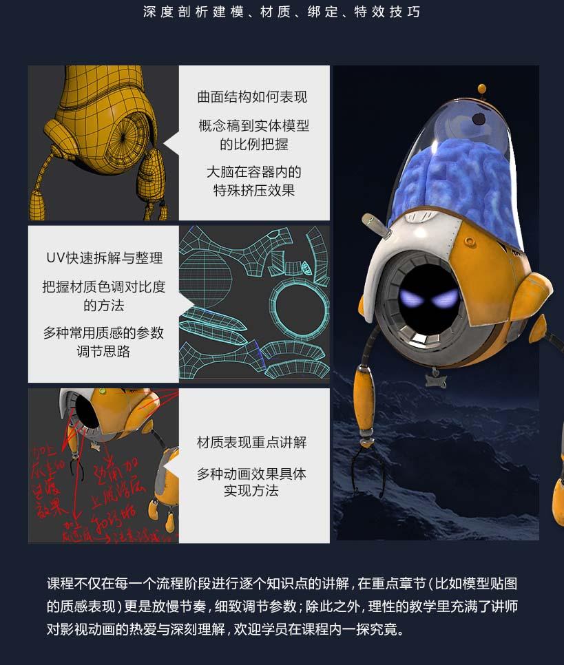 3ds Max皮克斯类动画角色模型入门级创作教程亮点