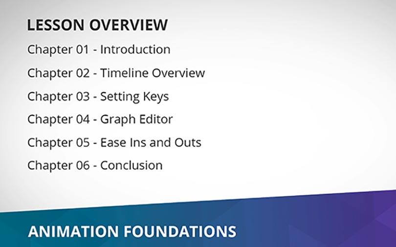 Maya三维动画制作零基础入门教程之3D动画基础知识