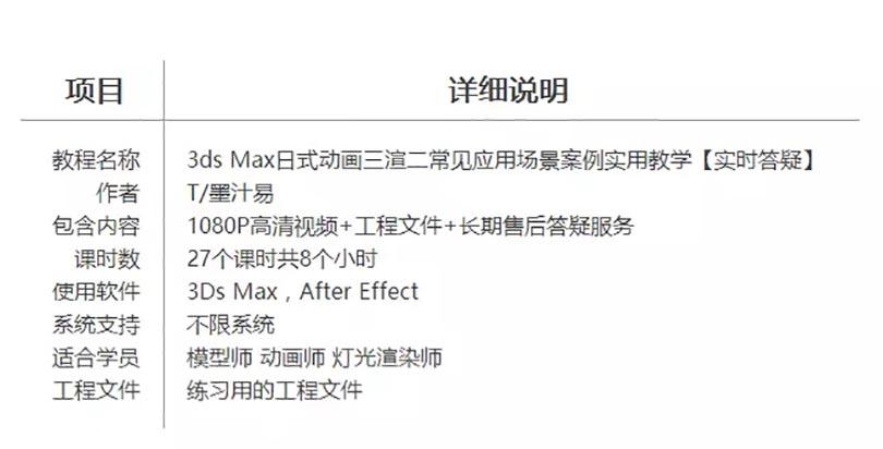 3ds Max日式动画三渲二常见应用场景案例实用教学教程参数