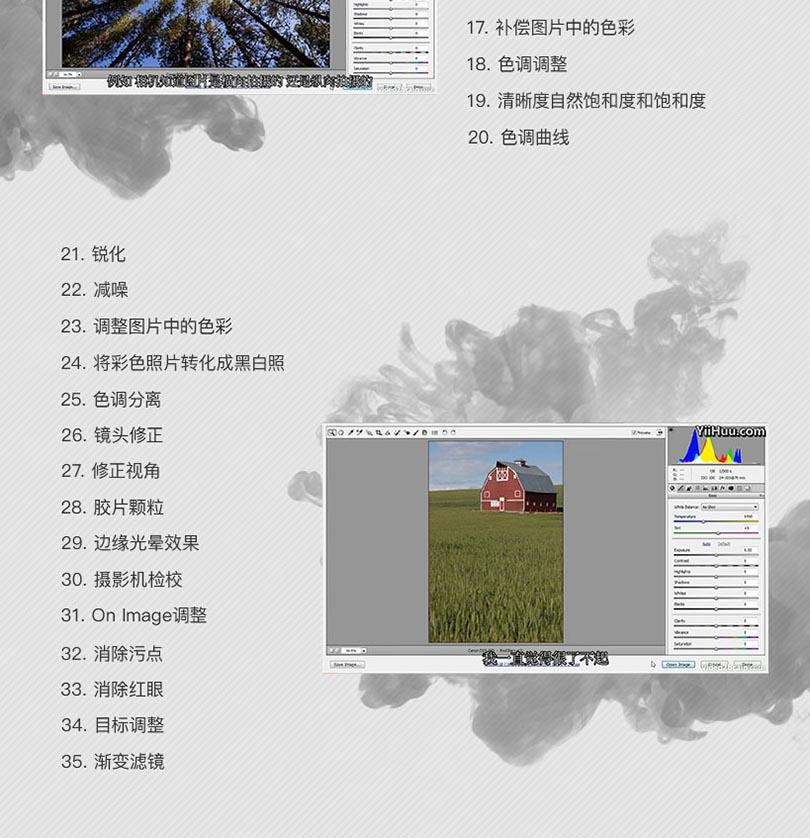 Camera Raw插件使用详细解析教程目录
