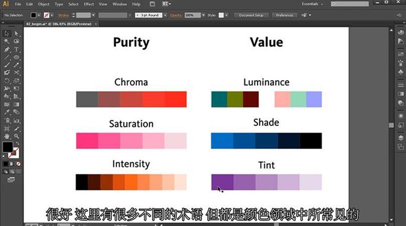 PS色彩理论知识基础案例教程解析之描述颜色的方法