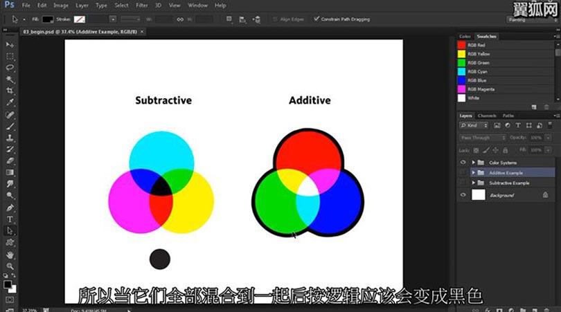 PS色彩理论知识基础案例教程解析之理解相加色与相减色