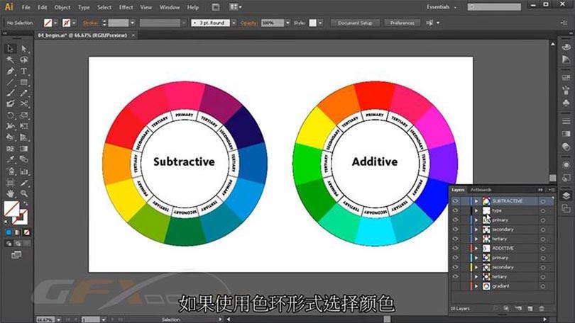 PS色彩理论知识基础案例教程解析之分解色环