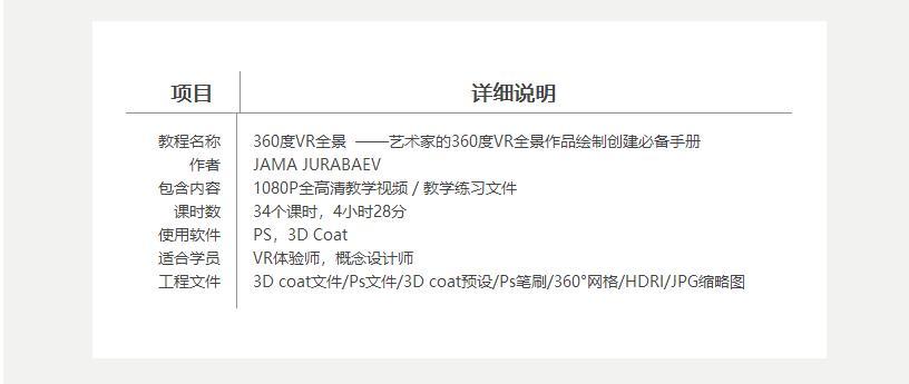 PS 360VR全景制作教程参数