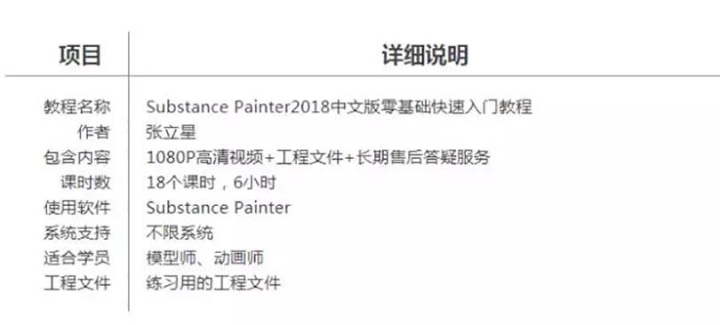Substance Painter2018基础入门必备自学中文版案例教程参数