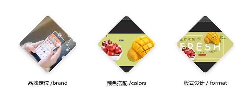PS电商banner设计三要素