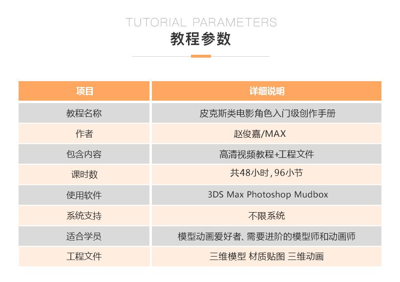 MAX科幻角色819-材质贴图篇PC端_08.jpg