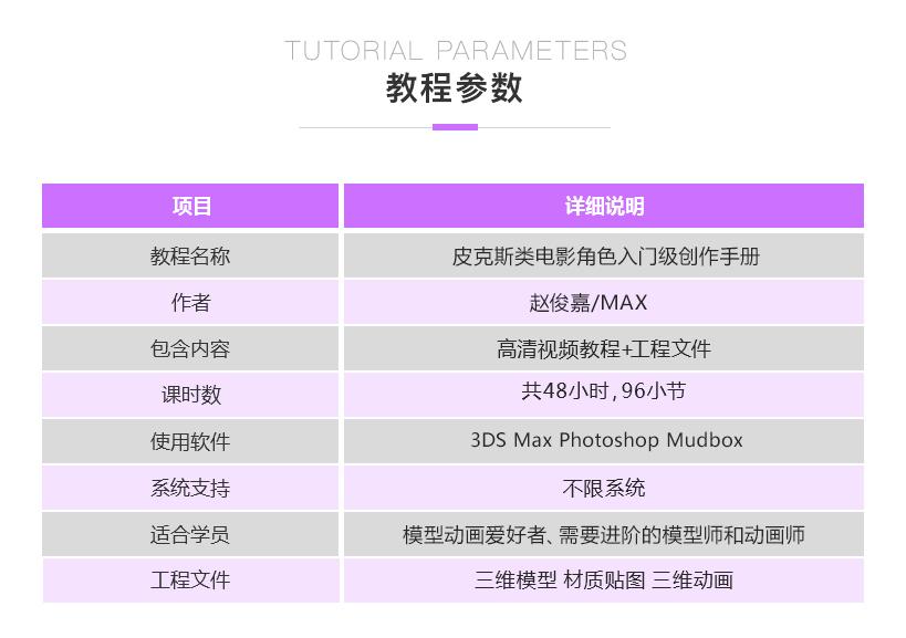 MAX科幻角色819-动画绑定篇_08.jpg