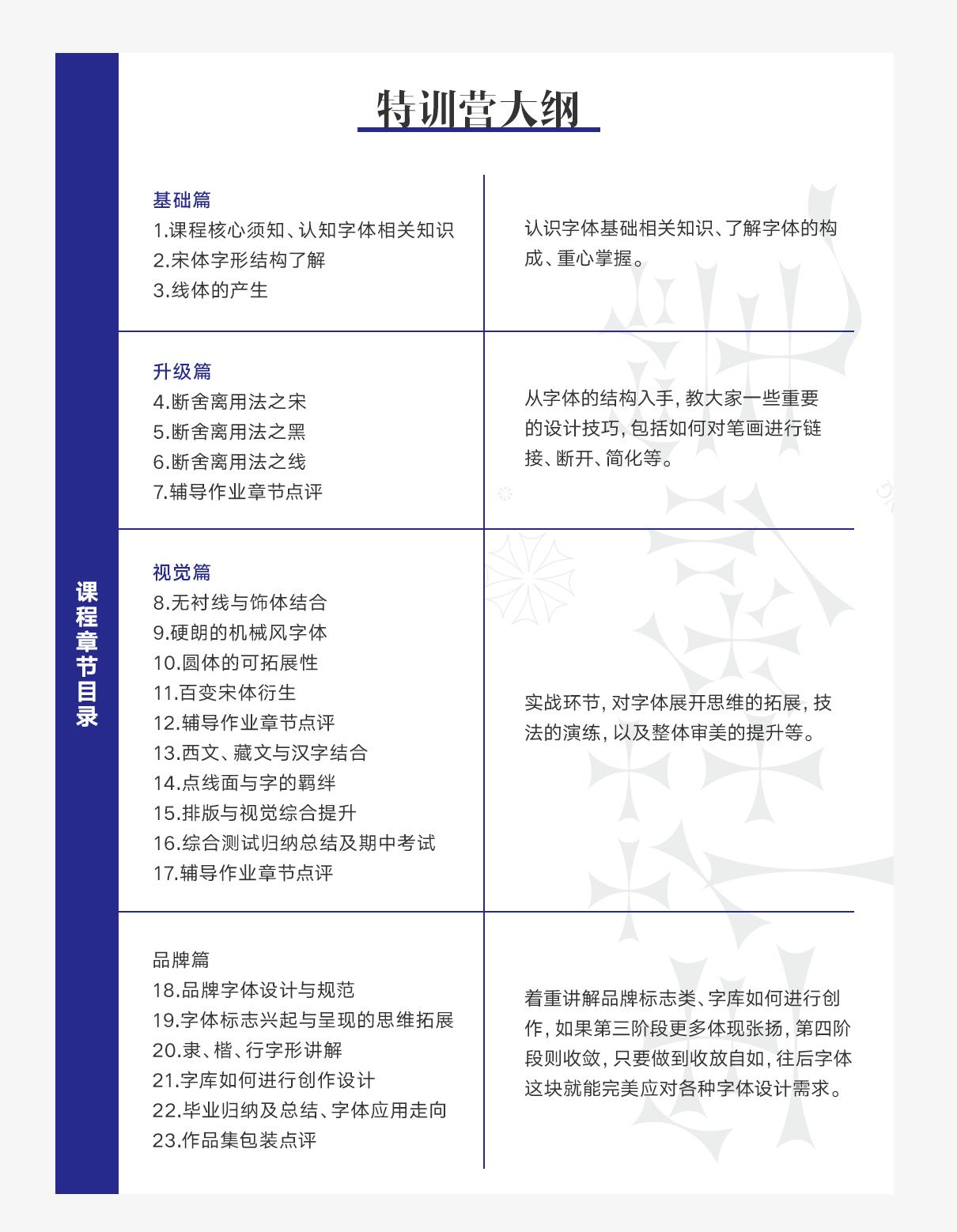 【要上线】商业字体设计系统特训营【特训|直播】简介