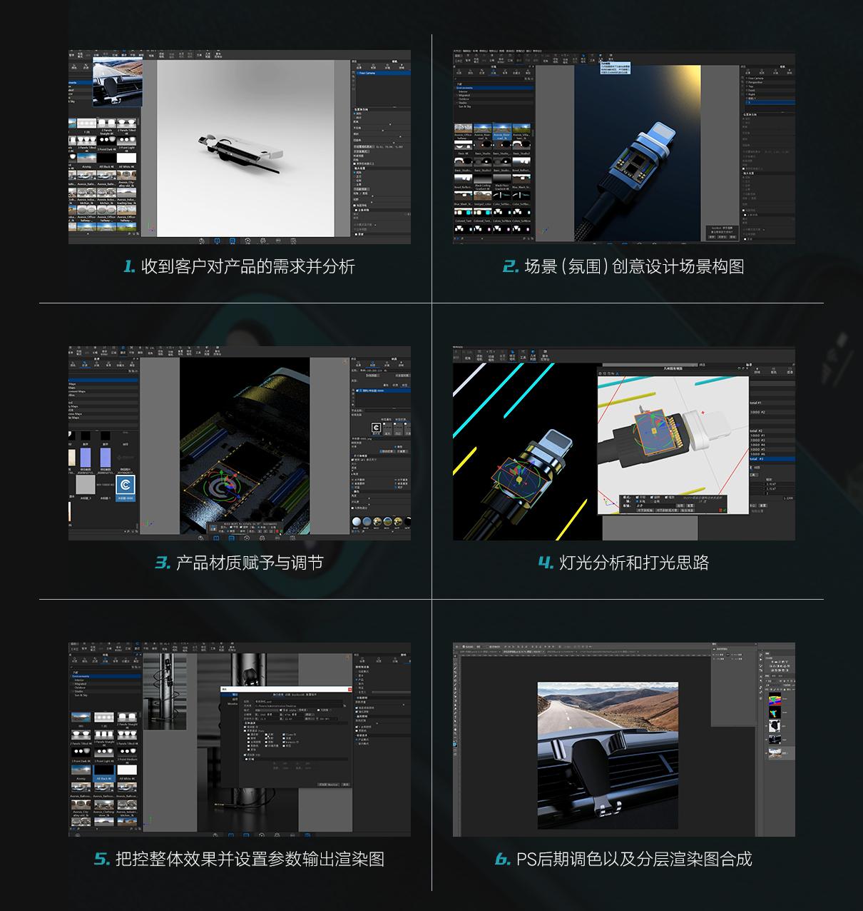商业级产品渲染流程.jpg