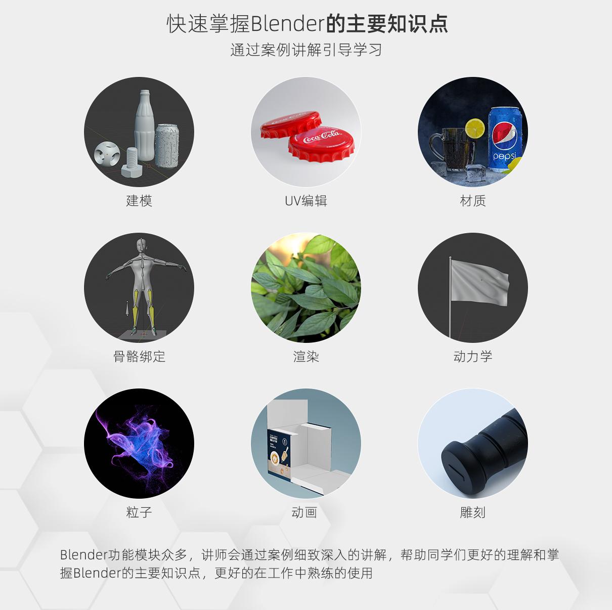快速掌握Blender的主要知识点.jpg