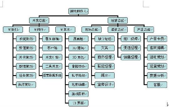 cg小岛设计平面图